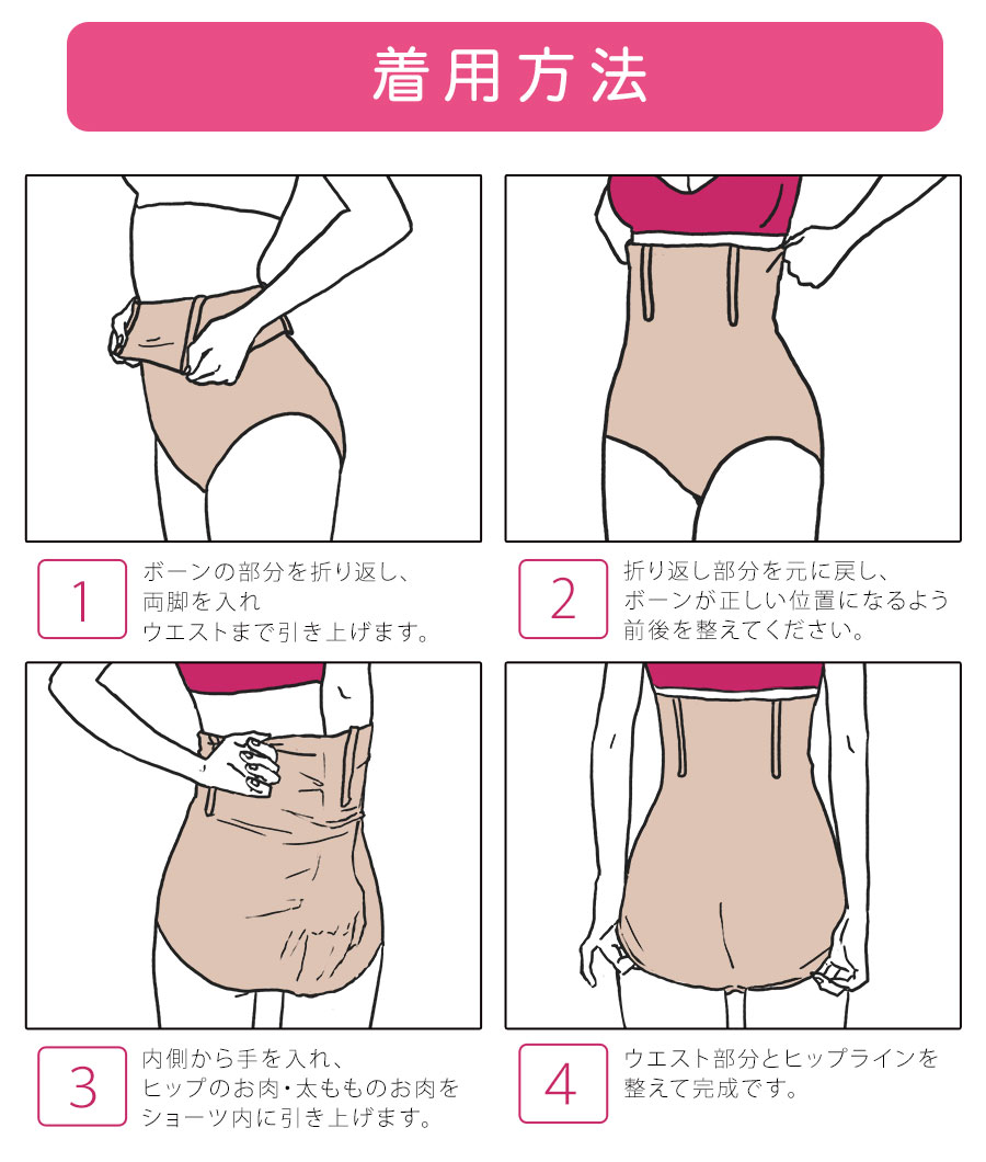 贅肉キャッチャー着用方法:1…ボーンの部分を折り返し両脚を入れ、ウエストまで引き上げます。2…折り返し部分を元に戻し、ボーンが正しい位置になるよう前後を整えてください。3…内側から手を入れ、ヒップのお肉、太もものお肉をショーツ内に引き上げます。4…ウエスト部分とヒップラインを整えて完成です。