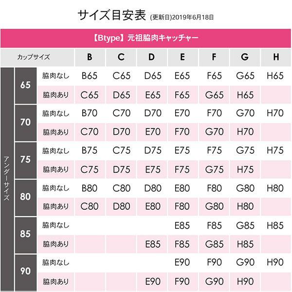 元祖脇肉キャッチャーサイズ表