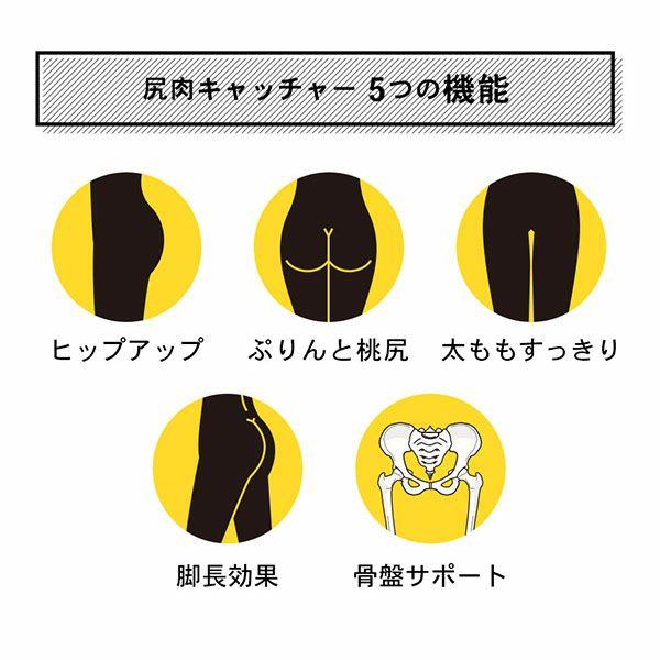 尻肉キャッチャー・ヒップアップ・ぷりんと桃尻・太ももスッキリ・脚長効果・骨盤サポート