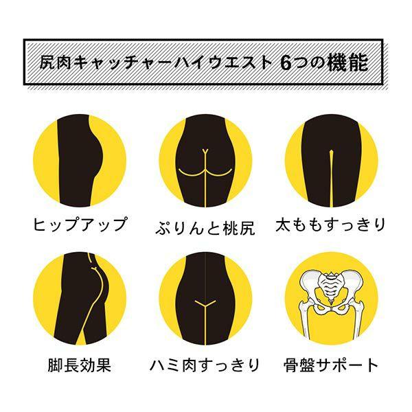 尻肉キャッチャー6つの機能→ヒップアップ・ぷりんと桃尻・太ももすっきり・脚長効果・ハミ肉すっきり・骨盤サポート