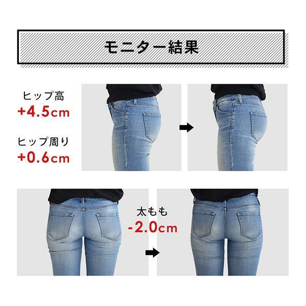モニター効果→ヒップ高+4.5cm・ヒップ周り+0.6cm・太もも→-2cm