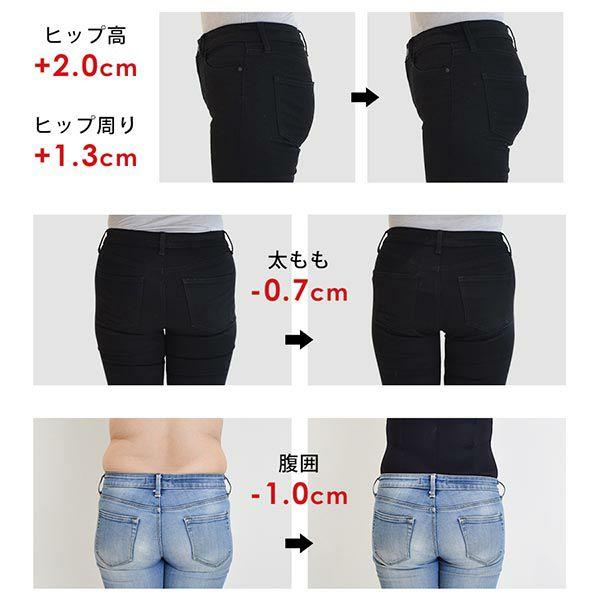 モニター効果→ヒップ高+2cm・ヒップ周り+1.3cm・太もも-0.7cm・腹囲→-1cm