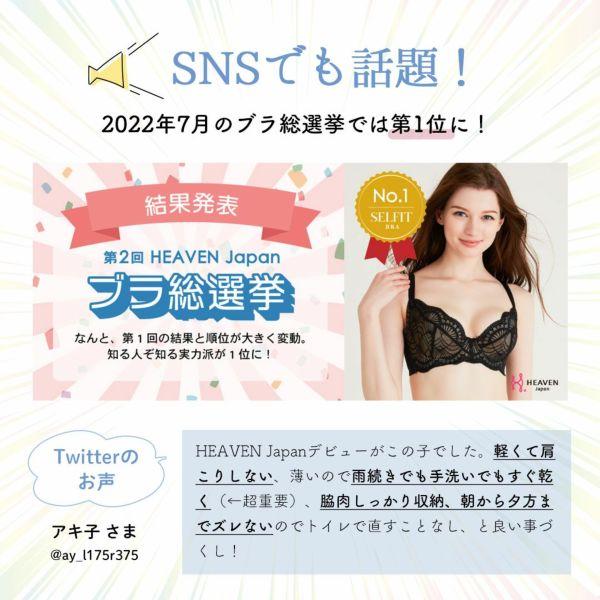 セルフィットブラ・サイズ表