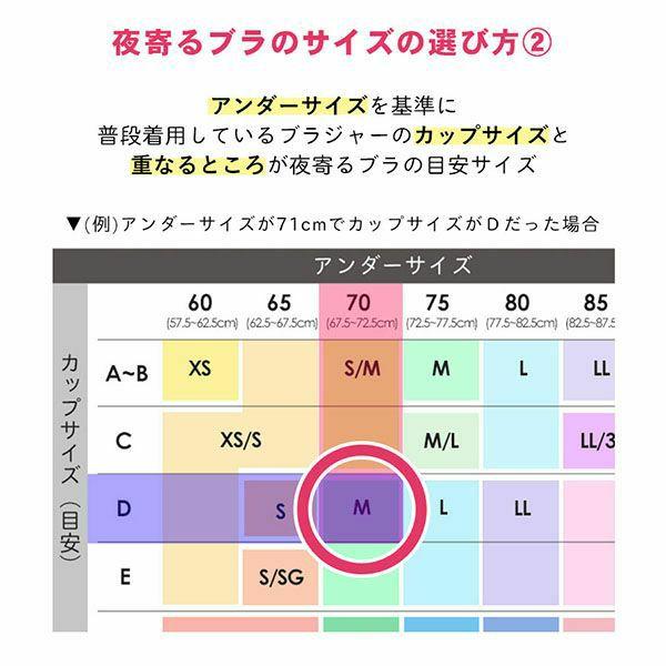 ナイトブラのサイズの選び方、サイズ表